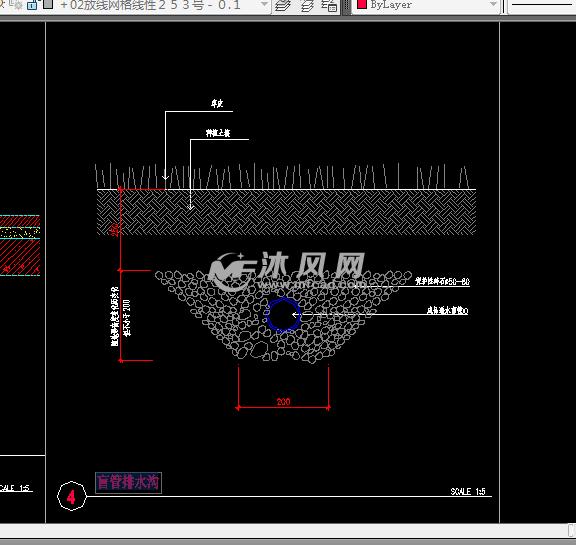 各类排水沟做法设计图