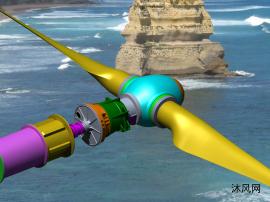 潮汐流能发电机组