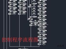 花式喷水池装置PLC控制程序设计