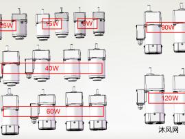 调速电机模型库