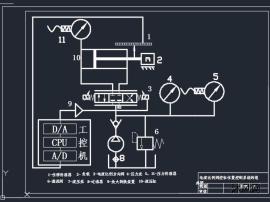 电液比例阀控缸位置控制系统在数控液压弯管机上的应用