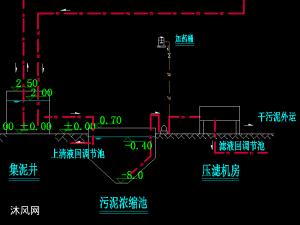 80 t/d畜禽养殖污水废水处理工艺流程高程图纸
