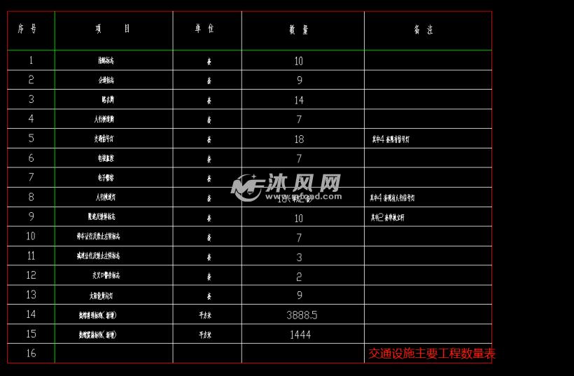 交通设施主要工程数量表